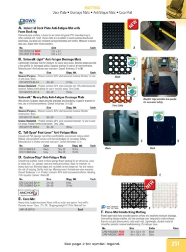 Grease-Proof 3ft x 5ft Black Crown Heavy-Duty Anti-Fatigue Mat